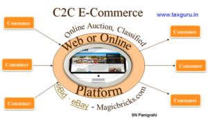 How to Avoid Setbacks in an E-Commerce Business